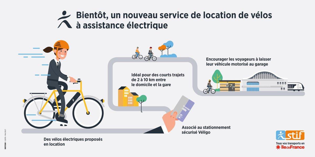 Des v los lectriques en location longue dur e dans les for Location garage mecanique ile de france