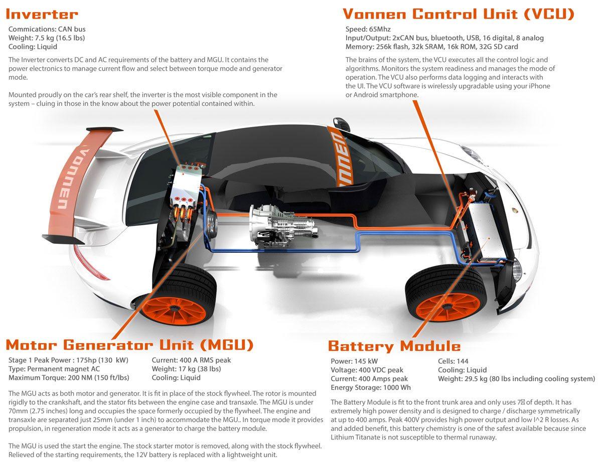 porsche 911 la version hybride existe d j en californie. Black Bedroom Furniture Sets. Home Design Ideas