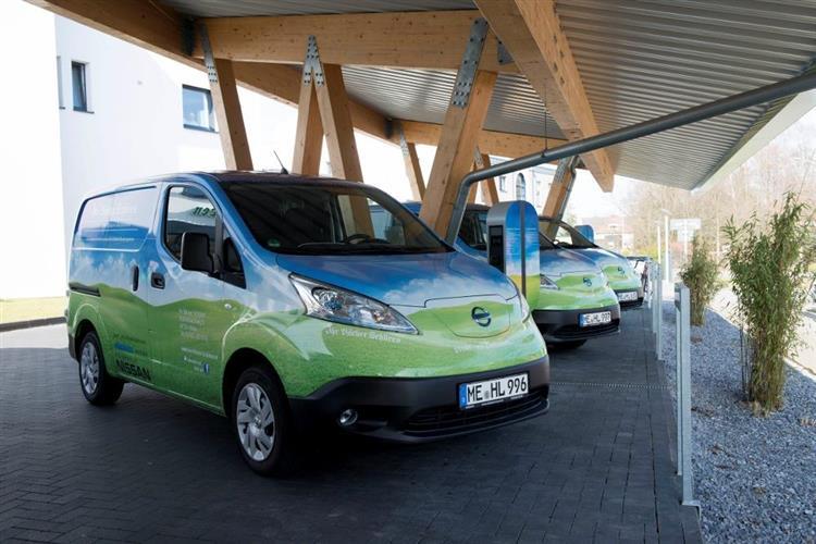 Voiture électrique : avec ou sans électricité verte ?