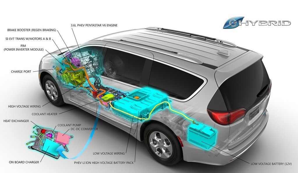 Chrysler Pacifica hybride rechargeable