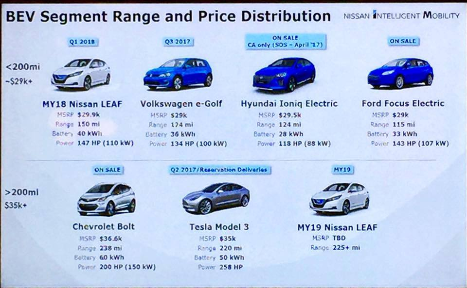 Tesla Model S Price Sri Lanka